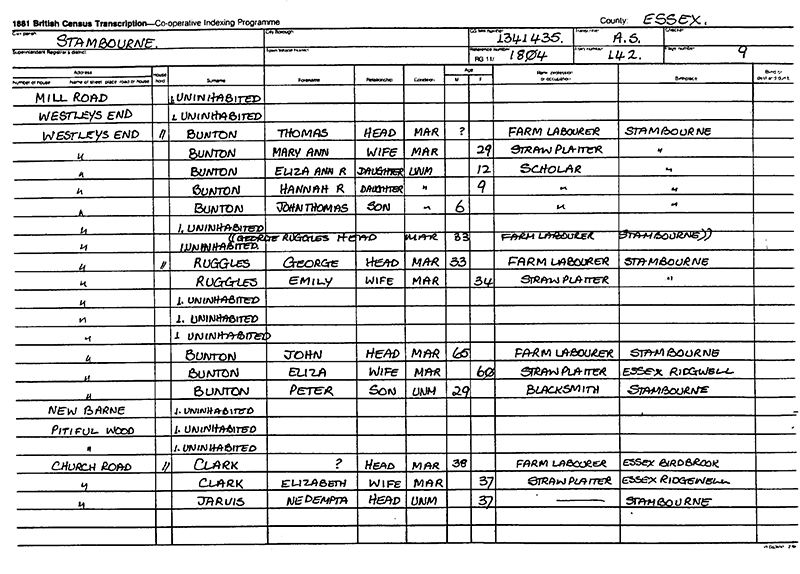A facsimile of the 1881 Census for Wesley End